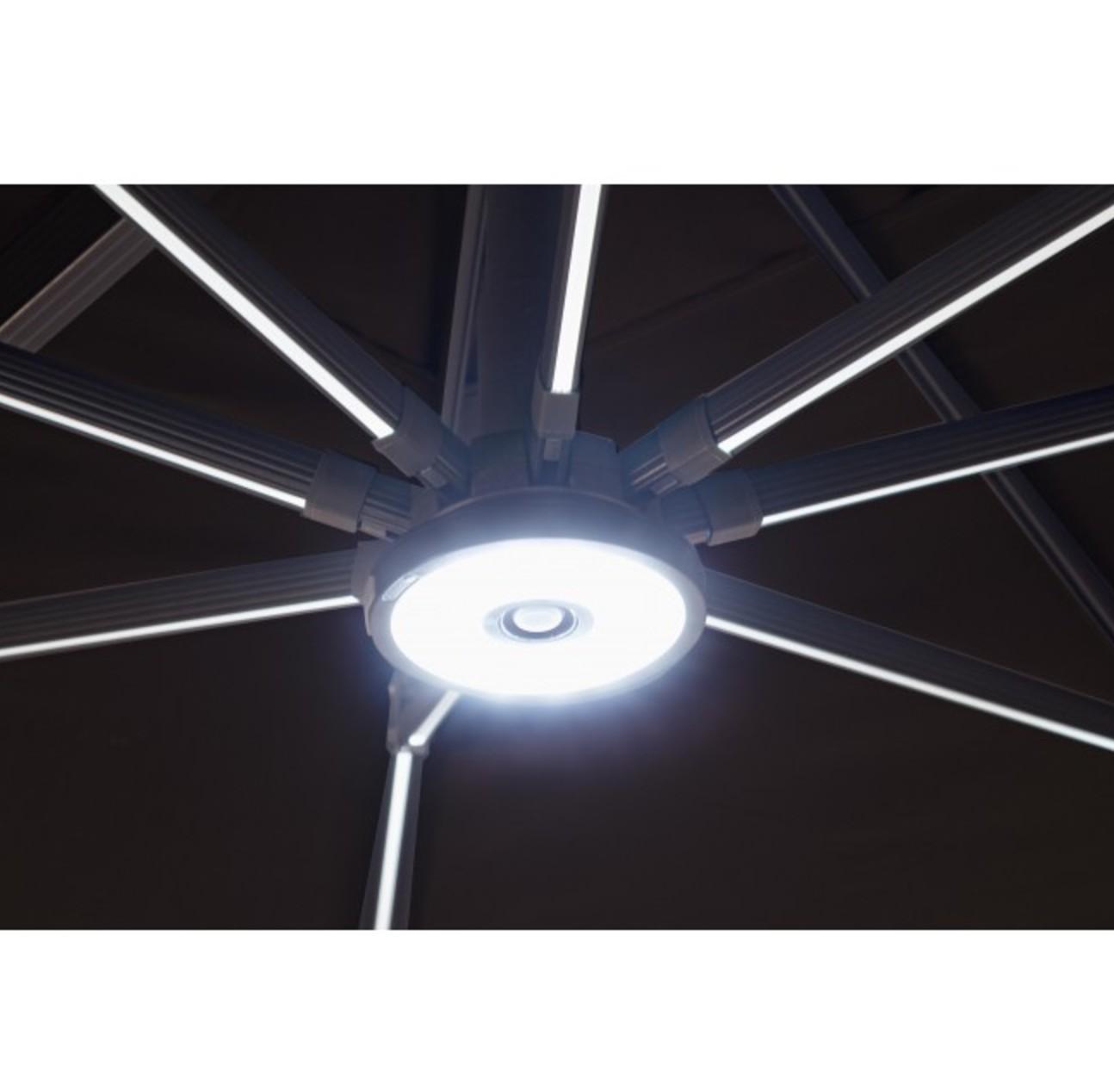 Illuminazione Per Ombrelloni Da Giardino.Lampada A Led Per Ombrellone